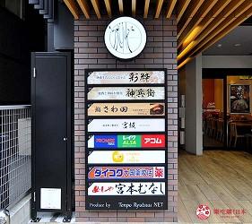 名古屋车站必吃江户前寿司名店「鮨 さわ田」的一楼照片