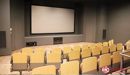 文青日本自由行新热点必去松尾芭蕉流浪之路主题纪念馆岐阜县大垣市奥之细道终旅之地纪念馆中上演的3D电影的放映场地