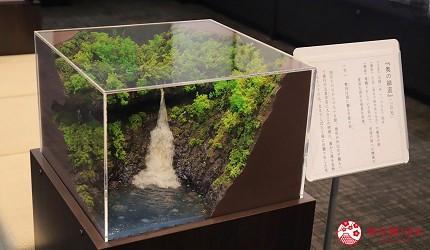 文青日本自由行新熱點必去松尾芭蕉流浪之路主題紀念館岐阜縣大垣市奧之細道終旅之地紀念館中展示的日光附近一處瀑布的模型