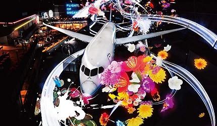 虎航台北高雄直飛超划算機票可以到的名古屋機場的Flight of Dreams展演廳鳥瞰圖